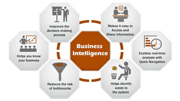 Acclaim Systems Business Intelligence